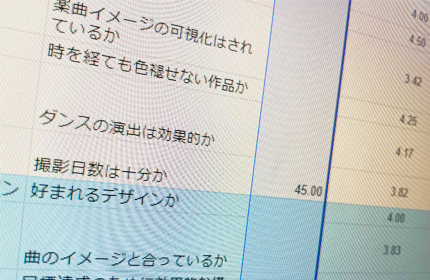 【MV完成までの道のり】(1)MV制作会社決定
